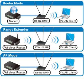 Thiết bị phát Wifi công suất cao N300Mpbs ASUS RT-N14UHP - Hãng phân phối chính thức 14.jpg