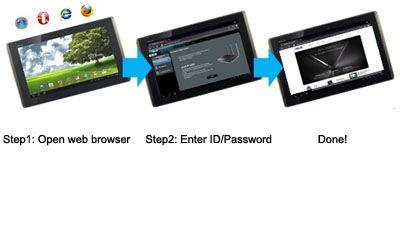 Wireless Router công suất cao N300 3-in-1 ASUS RT-N12HP (Đen) - Hãng phân phối chính thức 3.jpg