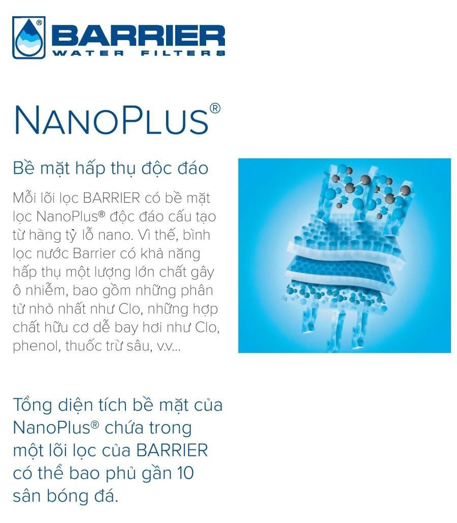 Công-nghệ-Nano-Plus-900x1030.jpg