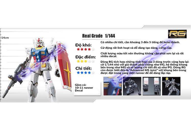 Real Grade Gundam (RG Gundam)