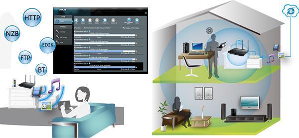 Thiết bị phát Wifi không dây công suất cao 600Mbps ASUS RT-N18U - Hãng phân phối chính thức 12.jpg