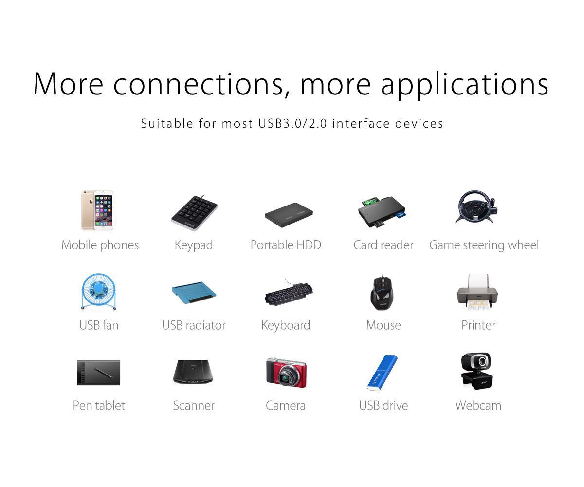 Thích hợp cho hầu hết các thiết bị giao diện USB3.0 / 2.0