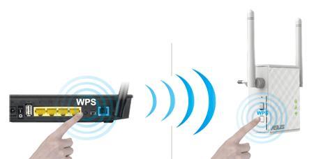 Thiết bị mở rộng sóng wifi ASUS RT-N12 - Hãng phân phối chính thức 2.png