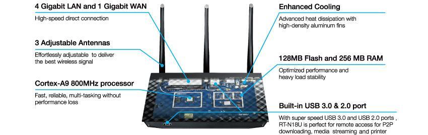 Thiết bị phát Wifi không dây công suất cao 600Mbps ASUS RT-N18U - Hãng phân phối chính thức 1.jpg