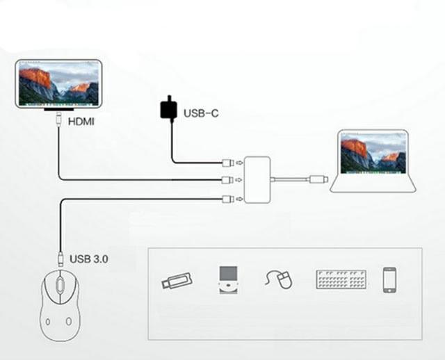 Cáp chuyển USB Type C sang HDMI và USB 3.0 n.jpg