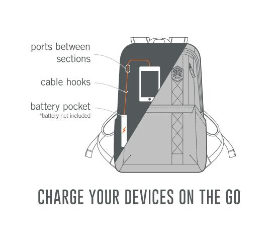 Cableready Organsation - Charge your devices on the go