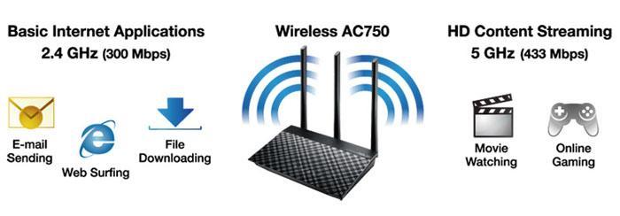 Router Wifi hai băng tần  ASUS RT-AC53 (Đen) - Hãng phân phối chính thức 2.jpg