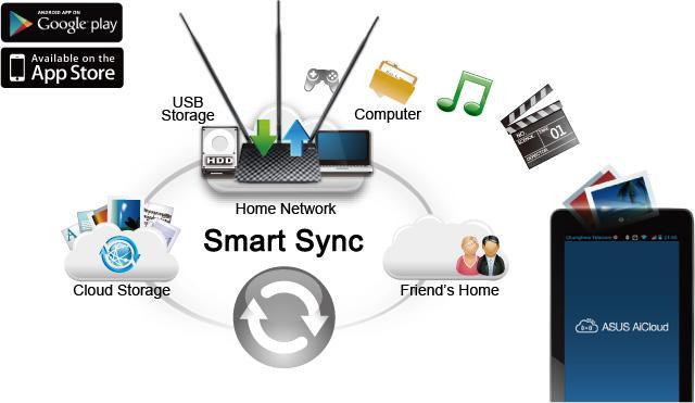 Thiết bị phát Wifi công suất cao N300Mpbs ASUS RT-N14UHP - Hãng phân phối chính thức 5.png