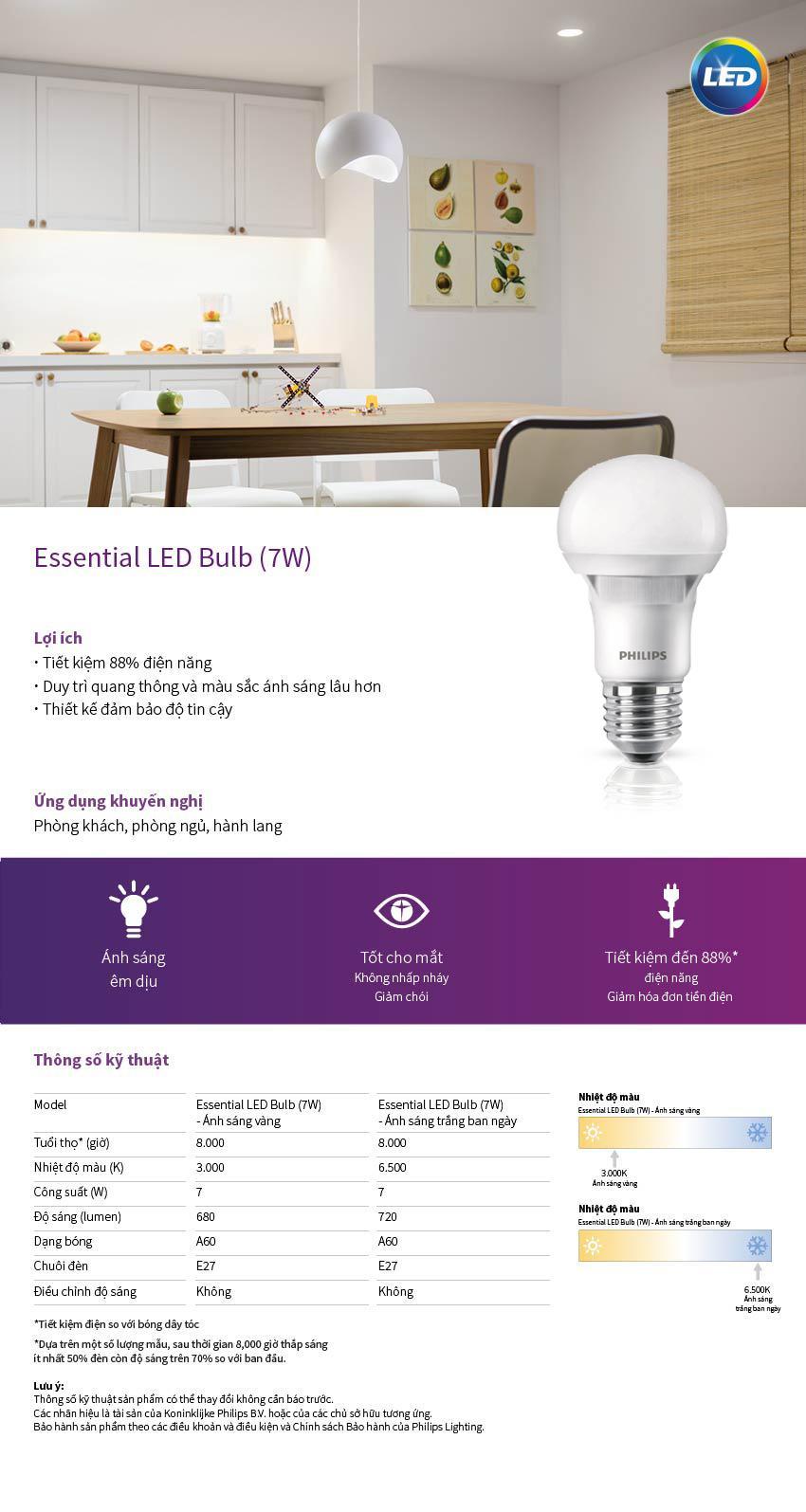 2017 Bulbs and lamps FA1-FA2-01.jpg