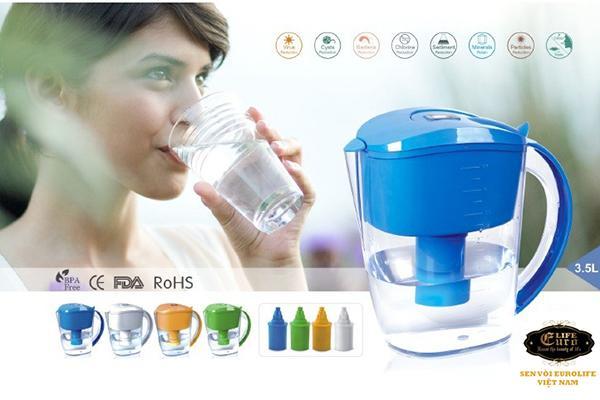 Ca lọc nước 7 chế độ lọc uống ngay Eurolife EL-BL-01-2.jpg