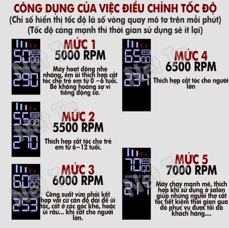 tong-do-cat-toc-pin-trau-5-muc-dieu-chinh-toc-do-chuyen-nghiep-12.jpg