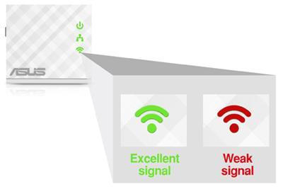 Thiết bị mở rộng sóng wifi ASUS RT-N12 - Hãng phân phối chính thức 3.png