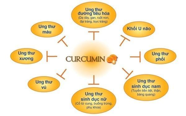nano-curcumin.jpg