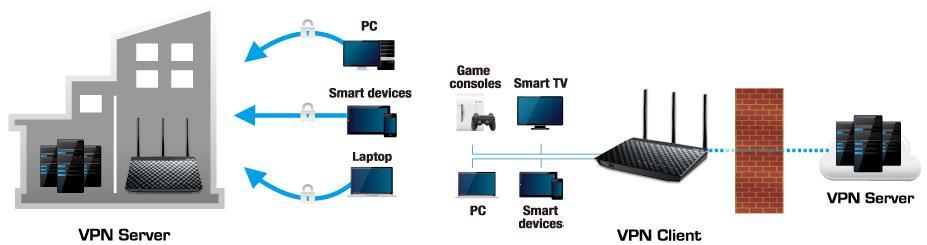 Thiết bị phát Wifi không dây công suất cao 600Mbps ASUS RT-N18U - Hãng phân phối chính thức 9.jpg