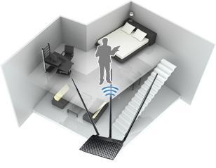Thiết bị phát Wifi công suất cao N300Mpbs ASUS RT-N14UHP - Hãng phân phối chính thức 3.png