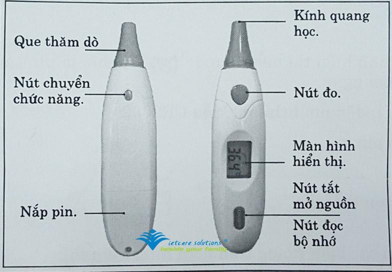 CHU-THICH-NHIET-KE-LCT-300.jpg