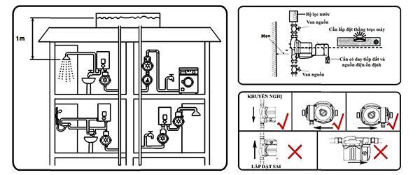 Máy bơm tăng áp Eurolife EL-RS15-9-7.jpg