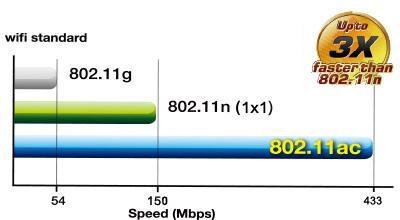 Router Wifi hai băng tần  ASUS RT-AC53 (Đen) - Hãng phân phối chính thức 1.jpg