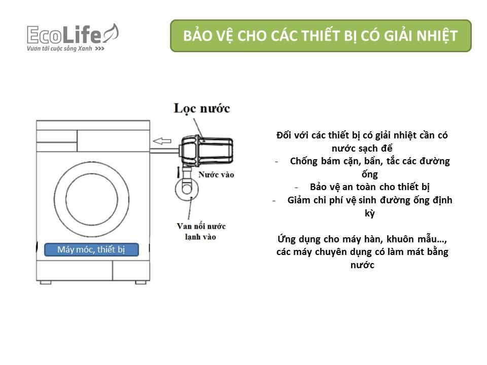 Cốc lọc máy giặt