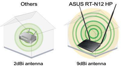 Wireless Router công suất cao N300 3-in-1 ASUS RT-N12HP (Đen) - Hãng phân phối chính thức 1.jpg