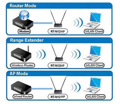 Wireless Router công suất cao N300 3-in-1 ASUS RT-N12HP (Đen) - Hãng phân phối chính thức 4.jpg