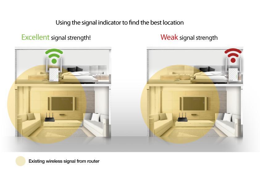 Thiết bị mở rộng sóng wifi ASUS RT-N12 - Hãng phân phối chính thức 4.png