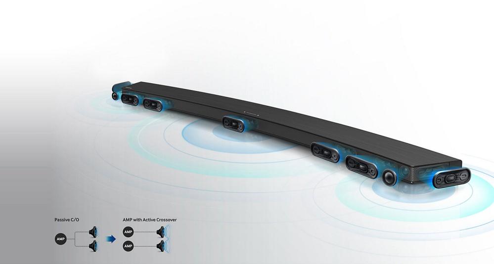 Samsung HW-J6001R