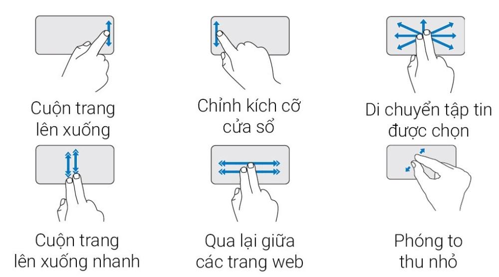 Dell Inspiron 3467 i5 7200U - Touchpad đa cách sử dụng