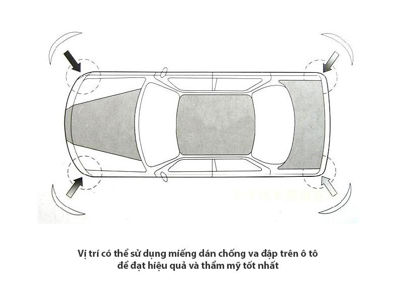 cách sủa dụng miếng dán chống va đập xe ô tô