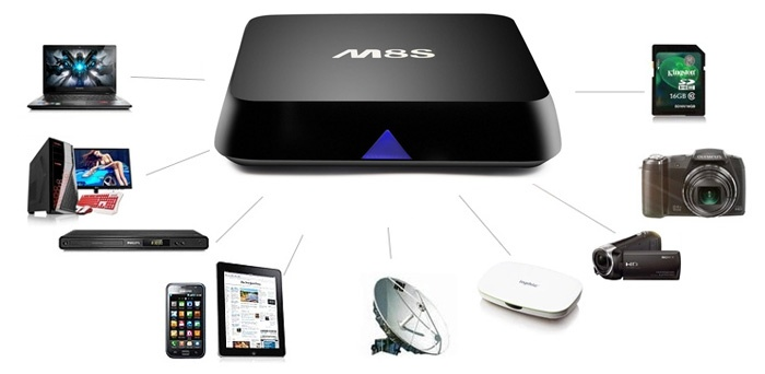 Thiết bị Android smart TV Box M8S + khuyến mại chuôt Wife