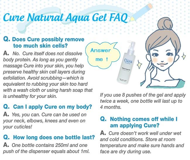 cute natural aqua gel infographic 2