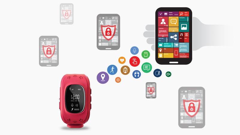 Đồng hồ định vị thông minh dành cho trẻ em 5