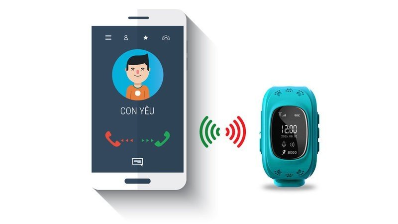 Đồng hồ định vị thông minh dành cho trẻ em 2