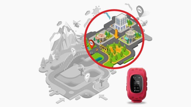 Đồng hồ định vị thông minh dành cho trẻ em 3