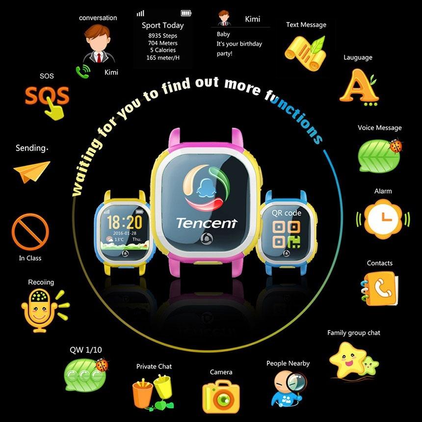 Đồng hồ định vị GPS QQ Watch PQ708 cho trẻ em 2