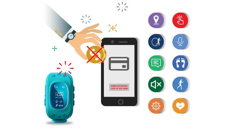 Đồng hồ định vị GPS cao cấp 7