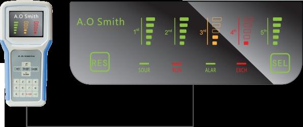 Máy lọc nước A.O. Smith ADR75 V ET 1