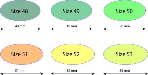 Hướng dẫn đo kích thước vòng tay, lắc tay