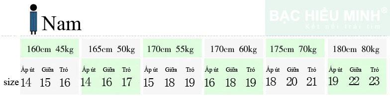 Quy đổi chiều cao cân nặng của người nam ra size tay