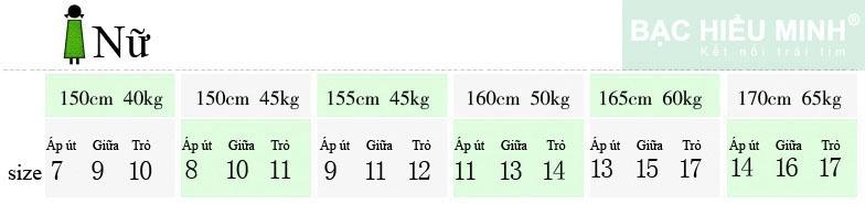 Quy đổi chiều cao cân nặng của người nữ ra size tay