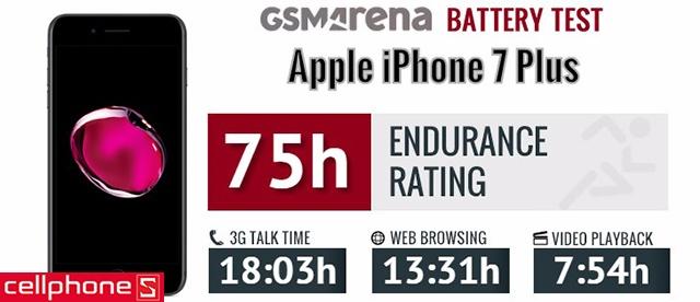 iPhone 7 Plus 128GB chính hãng