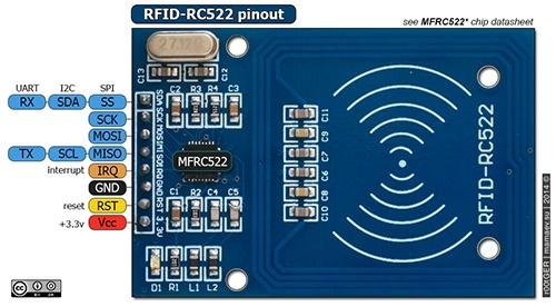 Sơ đồ RC522
