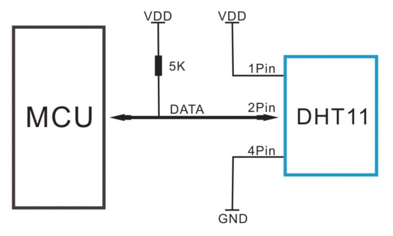 Module Cảm Biến Nhiệt Độ - Độ Ẩm DHT11