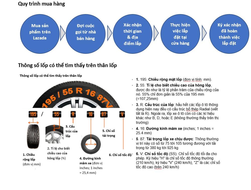 Lốp xe Bridgestone TURANZA GR100 205/65 R16 - Miễn phí lắp đặt