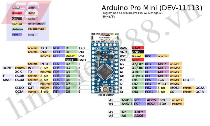 Sơ đồ chân Arduino Pro Mini
