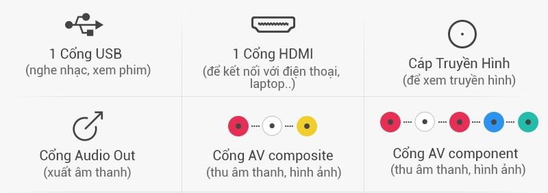 Tivi LG 49LF510T 49 inch -  Truyền tải nội dung từ các thiết bị ngoài như laptop, USB,… dễ dàng nhờ cổng kết nối đa dạng