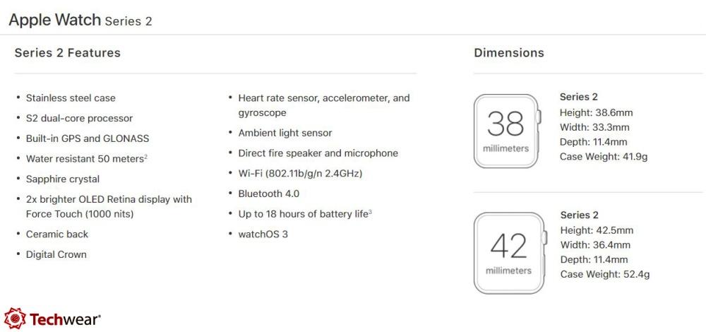 Apple Watch Series 2 -TechWear.vn