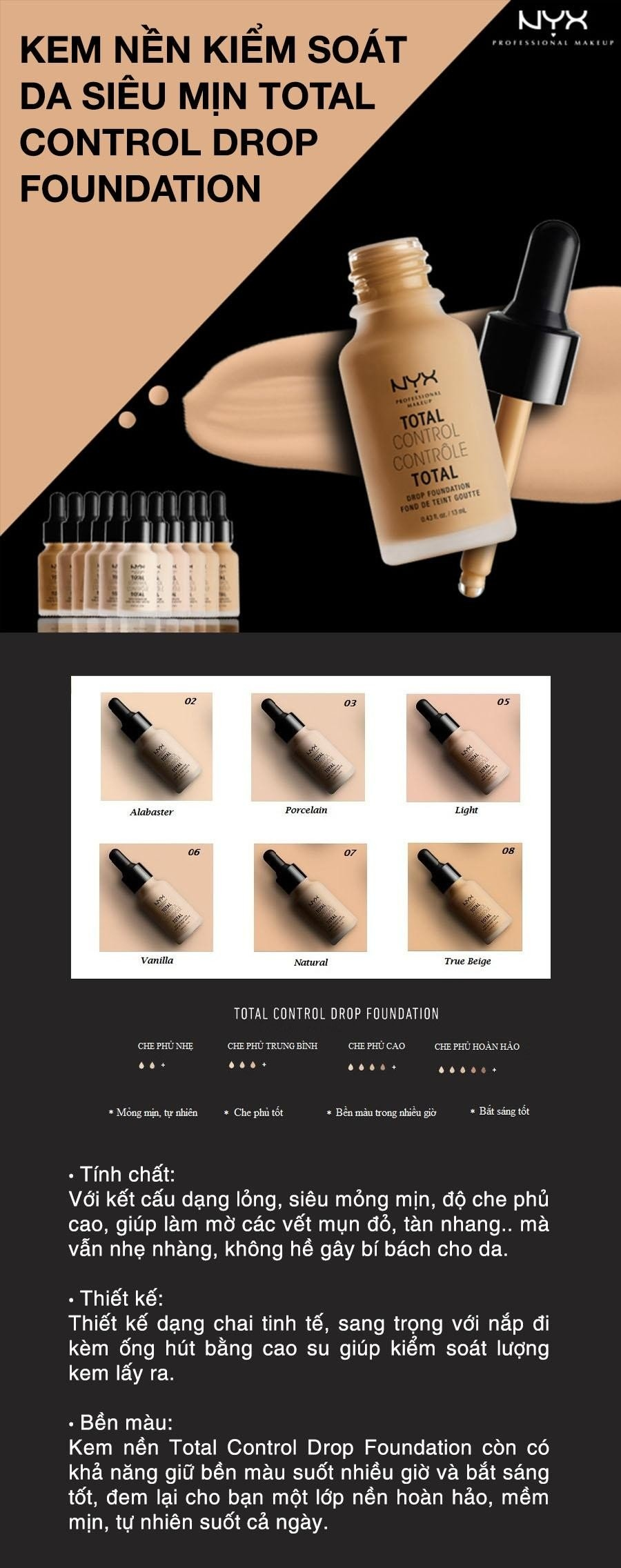 Kem nền NYX Professional Makeup Total Control Drop Foundation TCDF05 Light