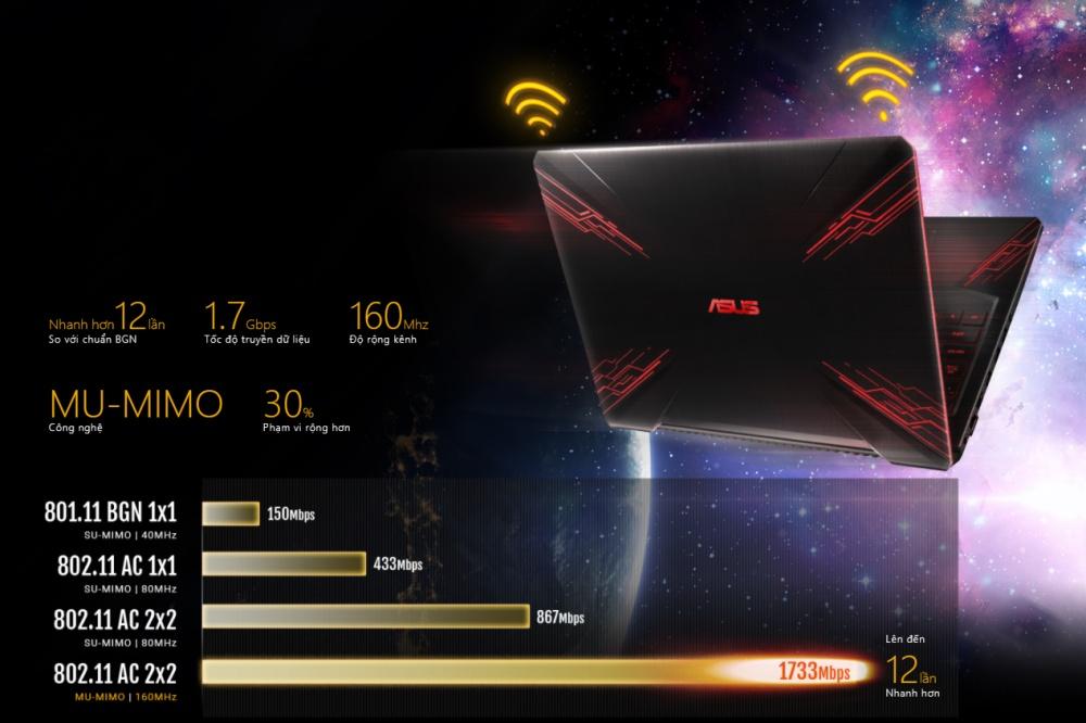 Asus TUF Gaming FX504GE-E4059T wifi