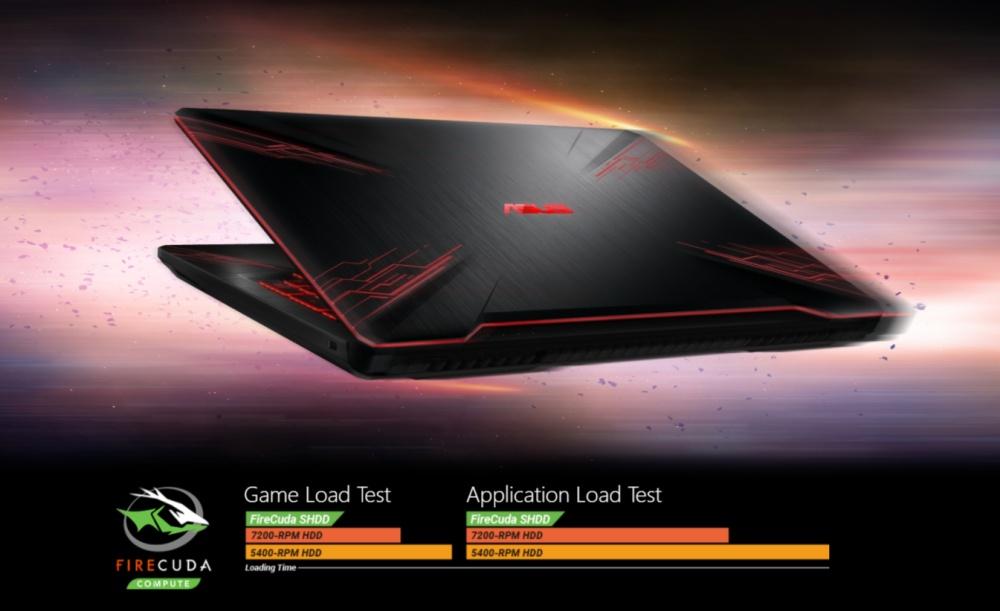Asus TUF Gaming FX504GE-E4059T ổ cứng